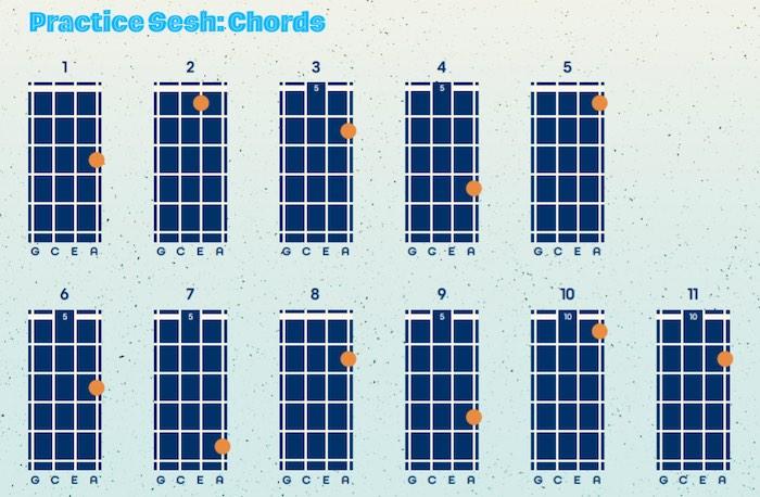 Jake Shimabukuro on practicing chord progression