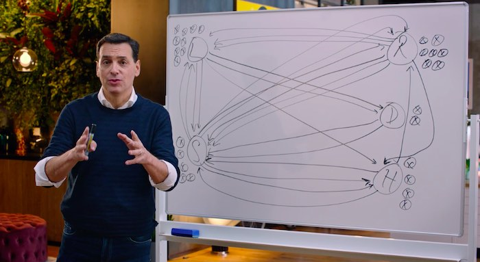 Daniel Pink teaching room dynamics