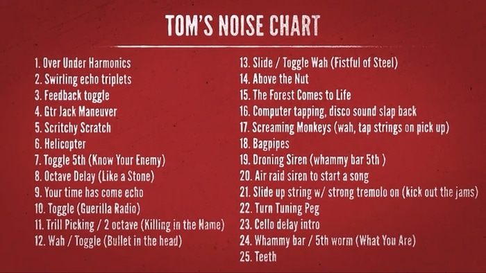 Tom Morello's noise chart