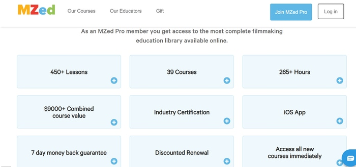 MZed courses available