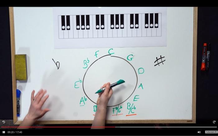 Pianote intermediate